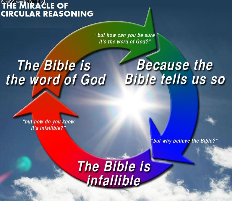 [Image: the_miracle_of_circular_reasoning.jpg]