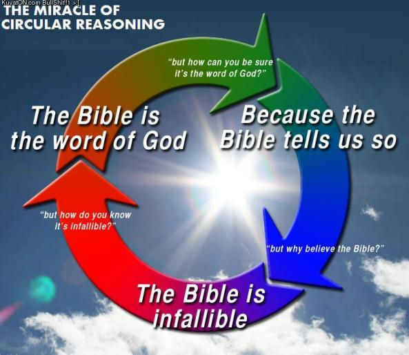 the_miracle_of_circular_reasoning